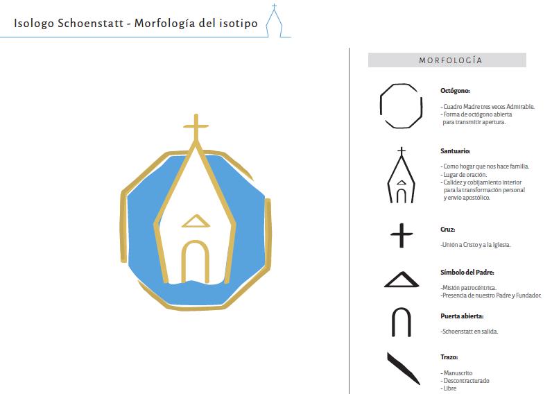 Morfología del isotipo Schoenstatt Argentina