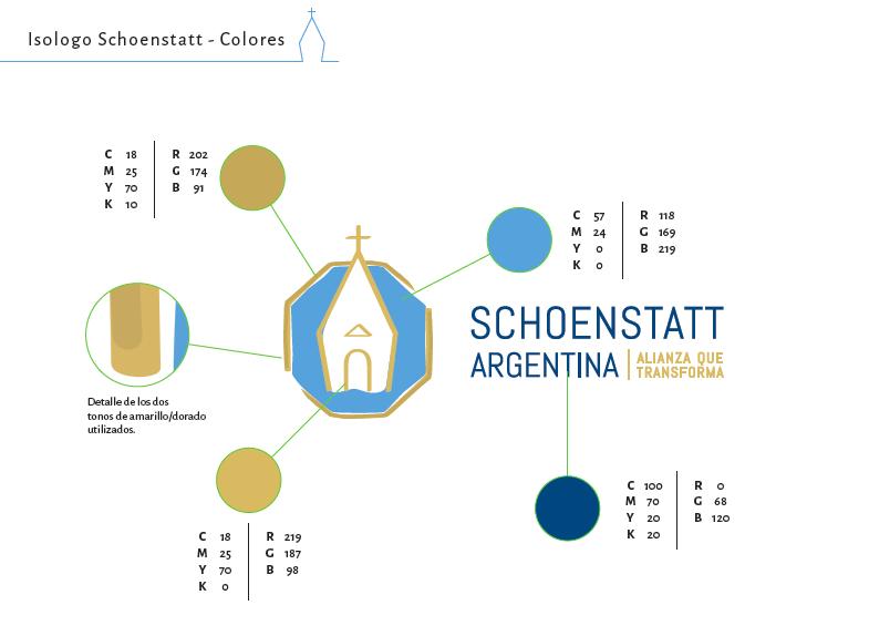Isologo colores Schoenstatt Argentina