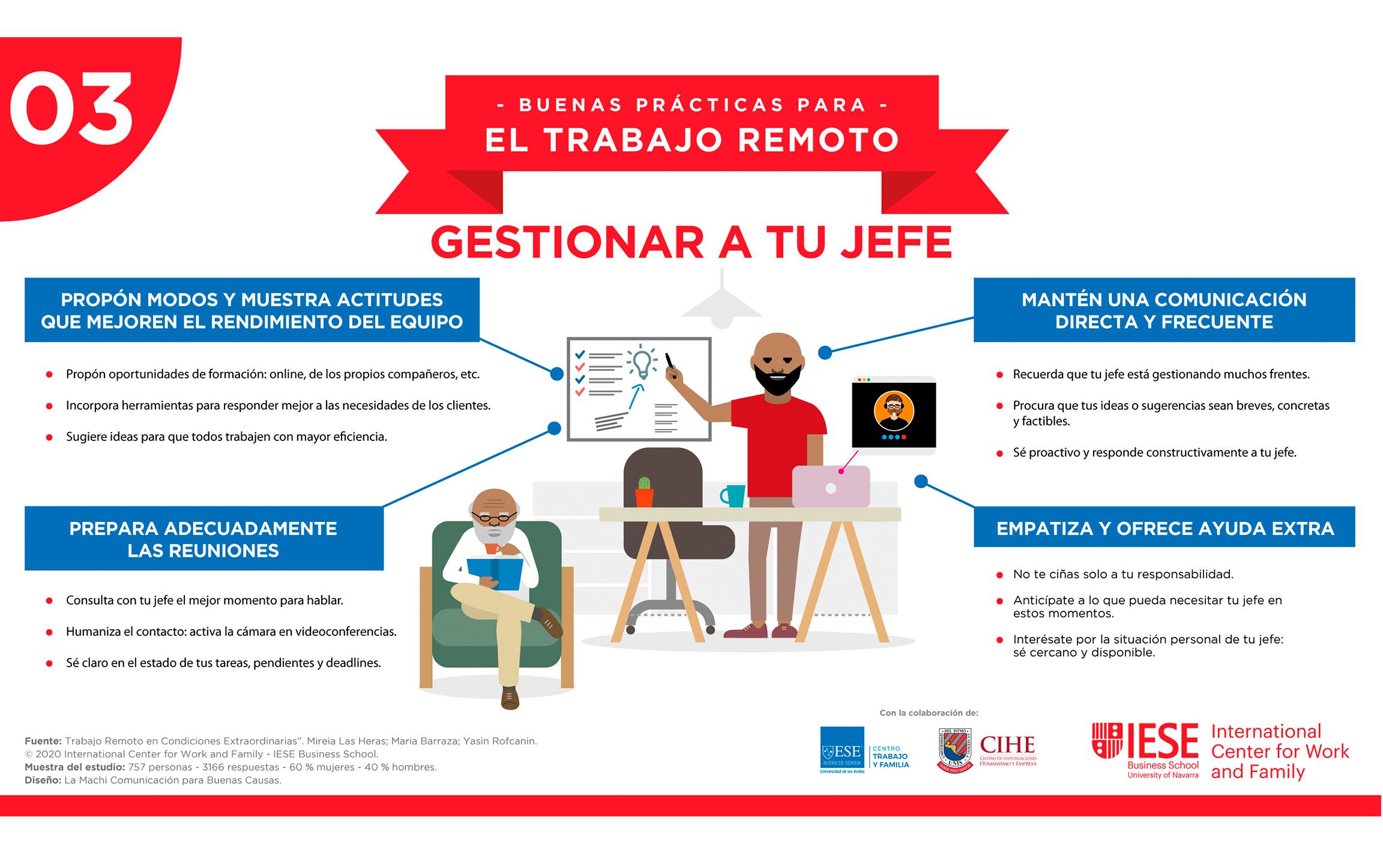 """Infografía para el IECE ICWF, temática """"Gestionar a tu jefe"""""""